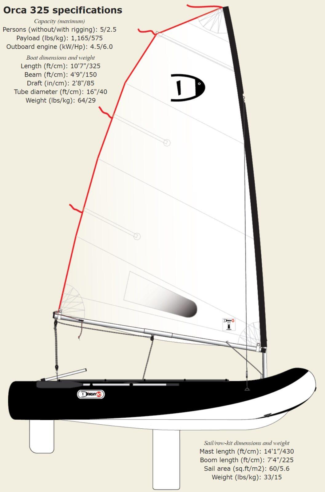 DG-Orca-325-drwgs